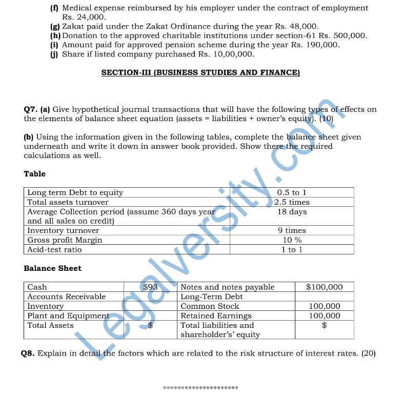 CSS Accountancy & Auditing Paper-II 2021-2
