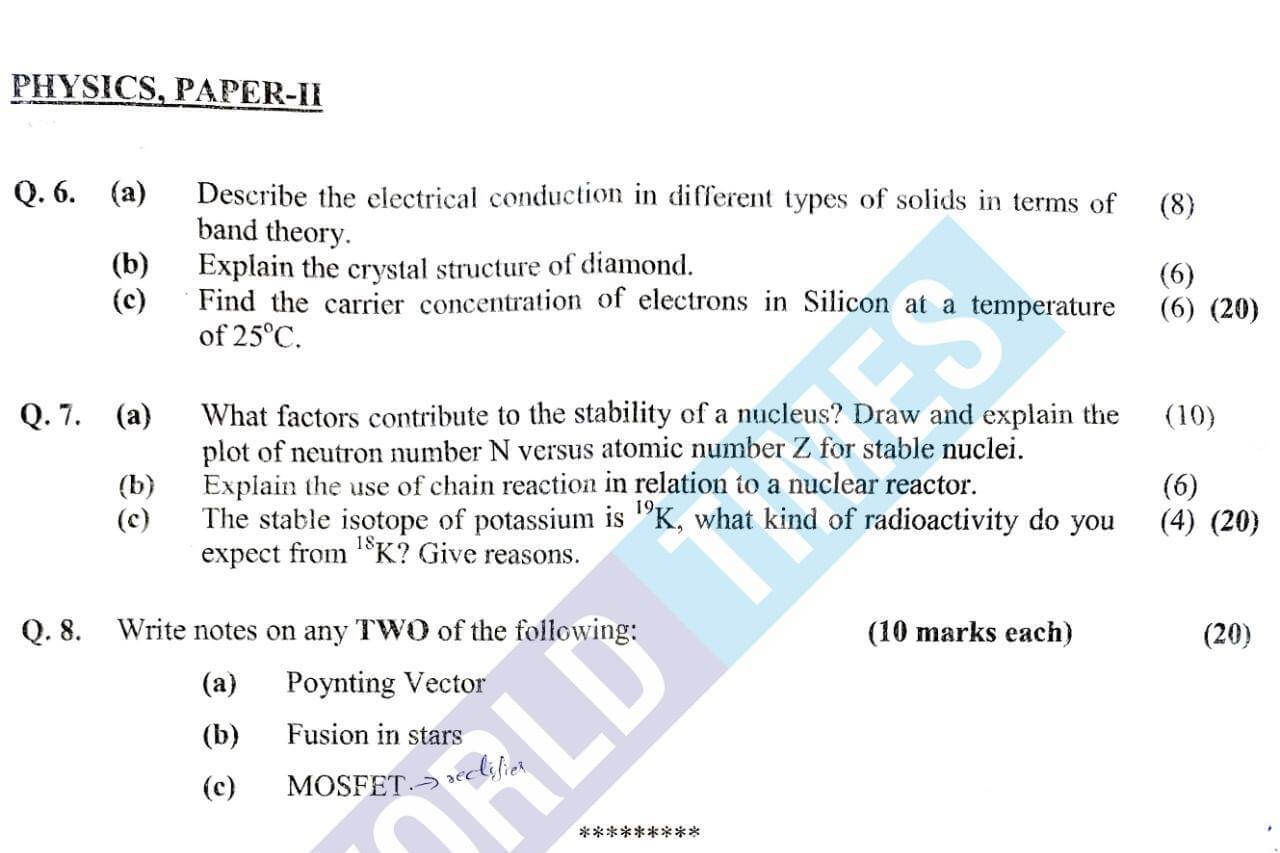 CSS Physics Paper-II 2021-2